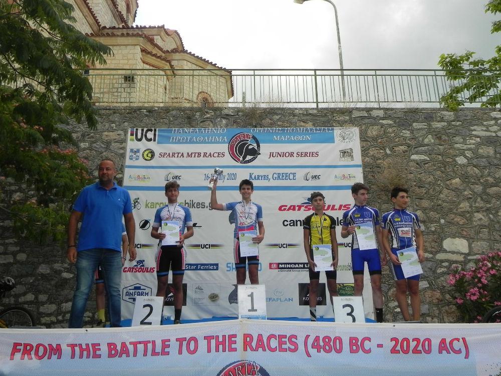 aek-cycling-podilasia-manolidis-1212121-metallio